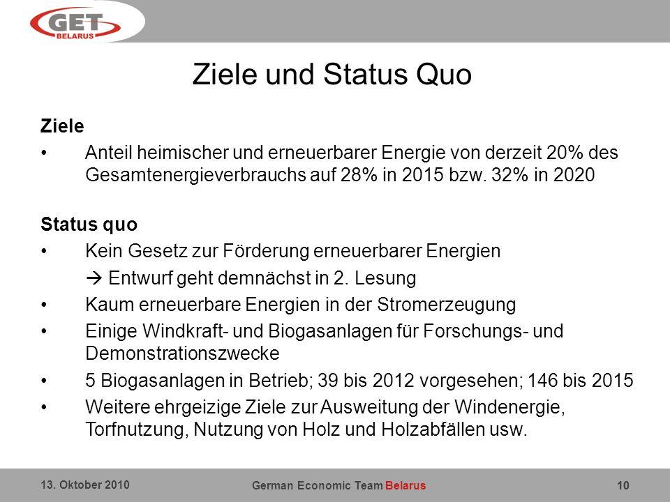 Ziele und Status Quo Ziele