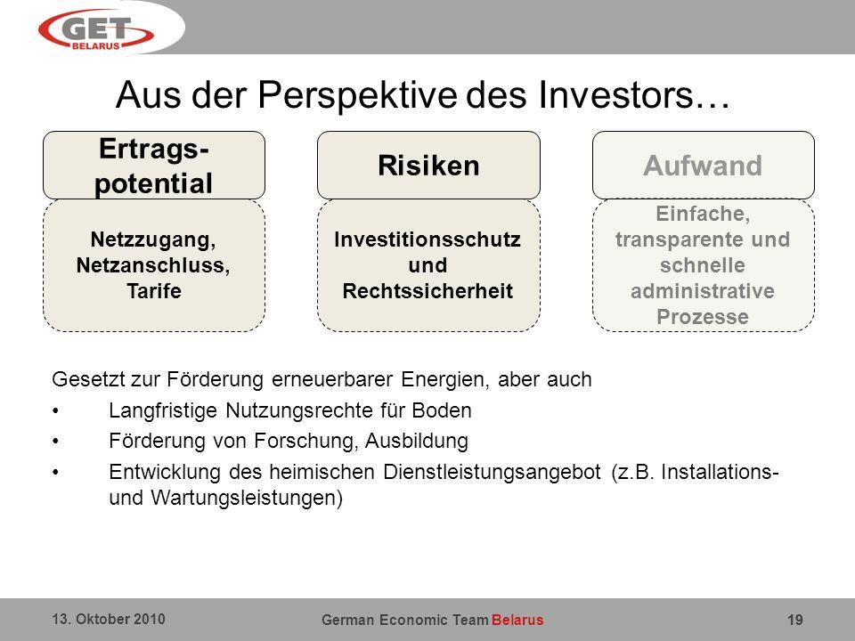 Aus der Perspektive des Investors…