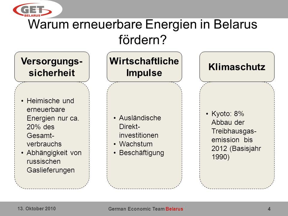 Warum erneuerbare Energien in Belarus fördern