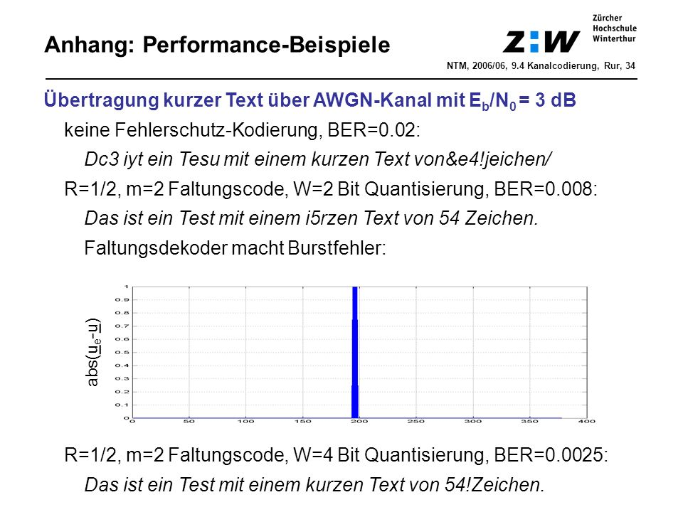 Anhang: Performance-Beispiele