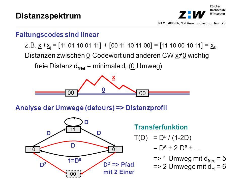 Distanzspektrum Faltungscodes sind linear
