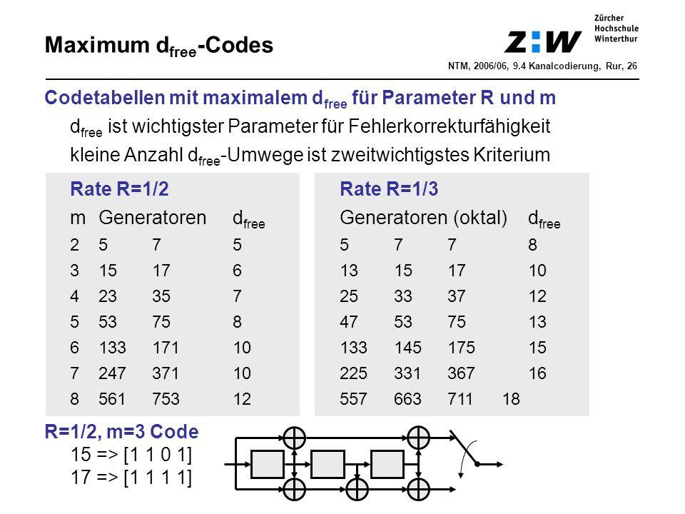 Maximum dfree-Codes NTM, 2006/06, 9.4 Kanalcodierung, Rur, 26. Codetabellen mit maximalem dfree für Parameter R und m.