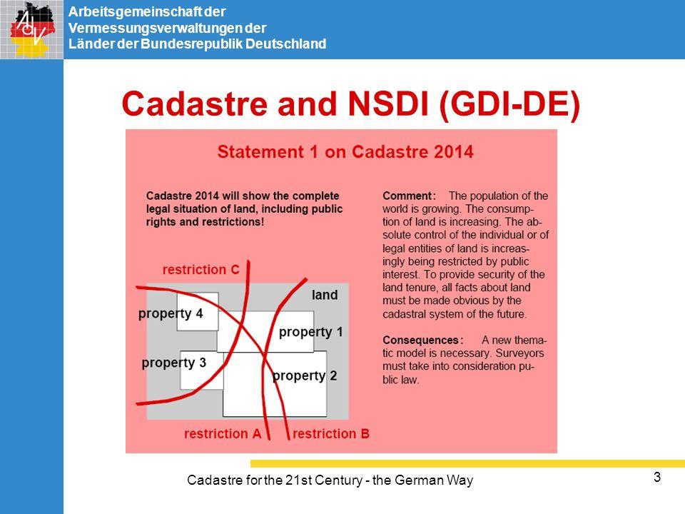 Cadastre and NSDI (GDI-DE)