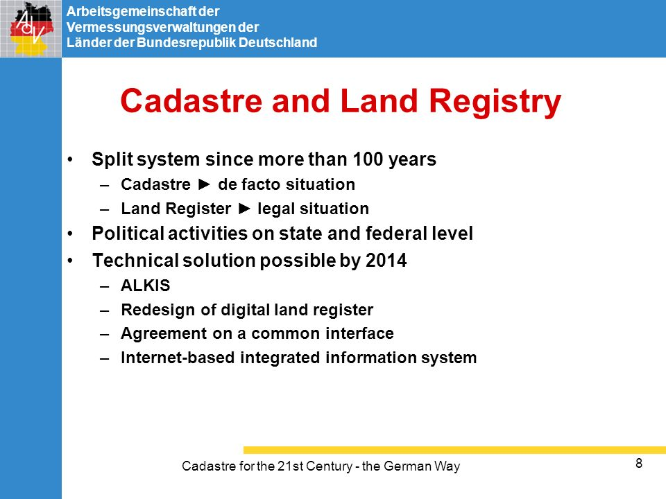 Cadastre and Land Registry