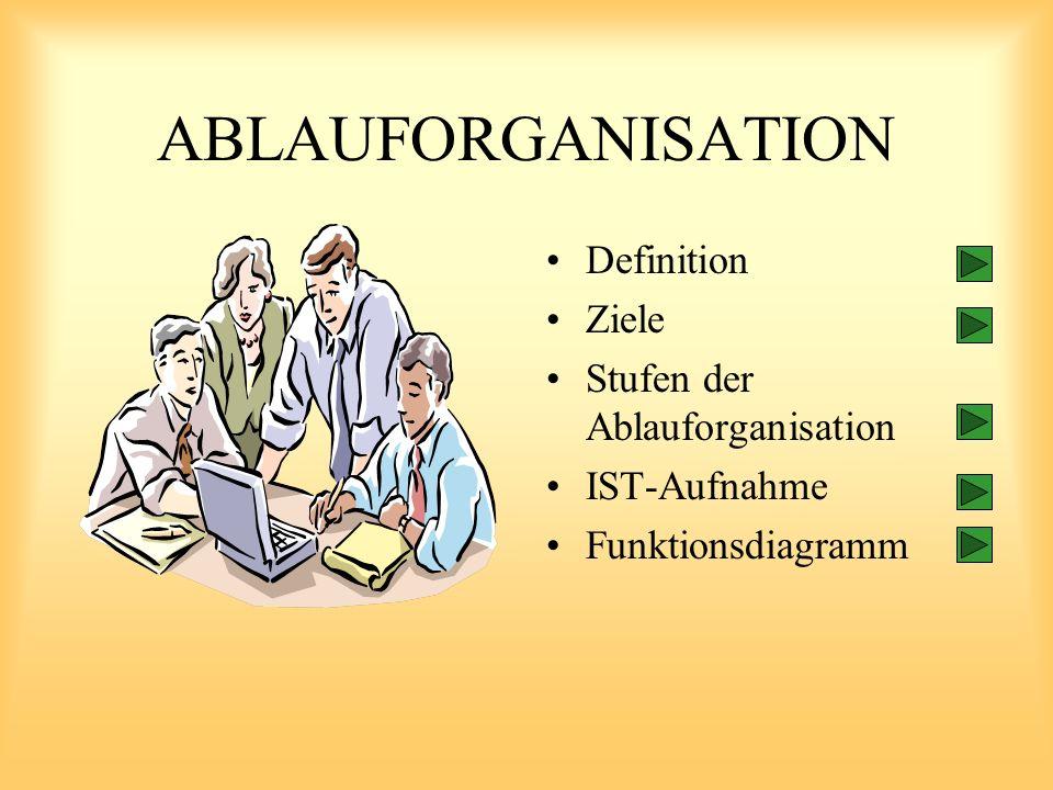 ABLAUFORGANISATION Definition Ziele Stufen der Ablauforganisation