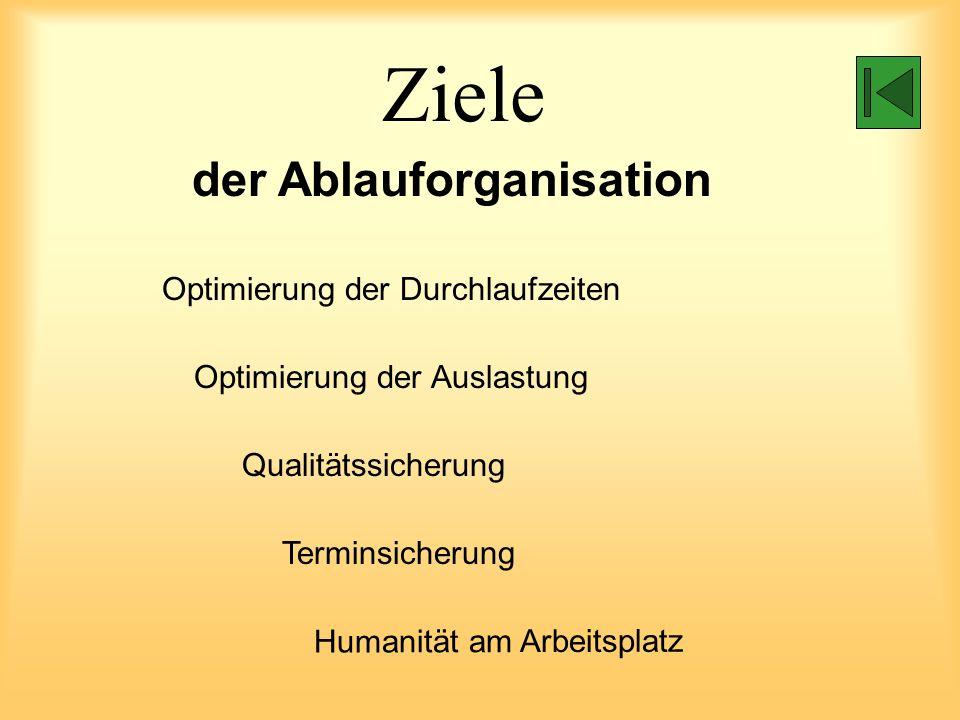 der Ablauforganisation