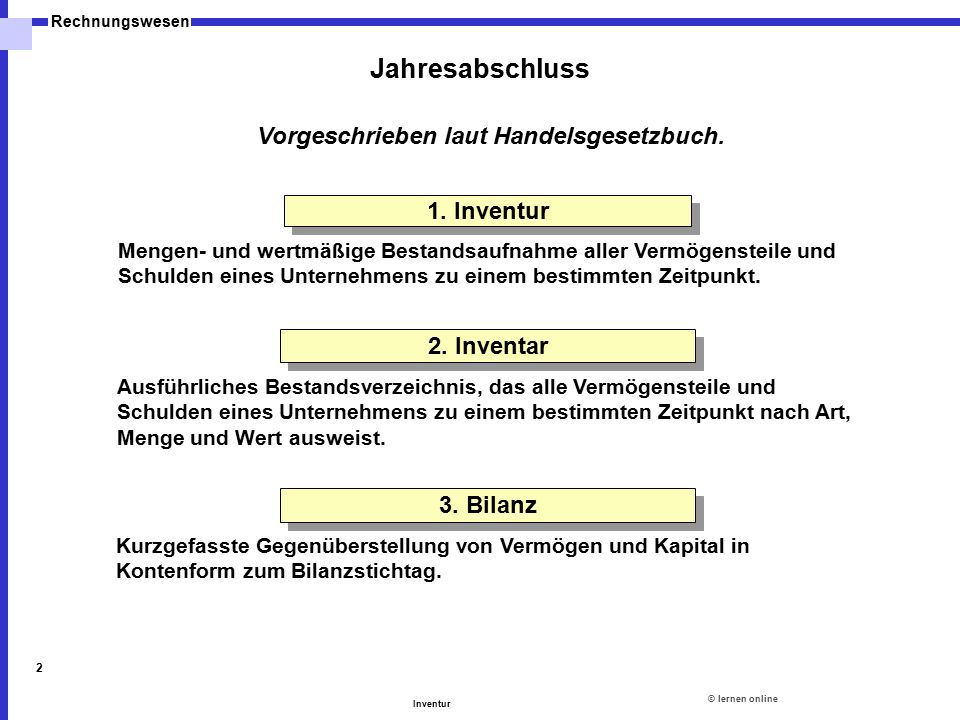 Vorgeschrieben laut Handelsgesetzbuch.