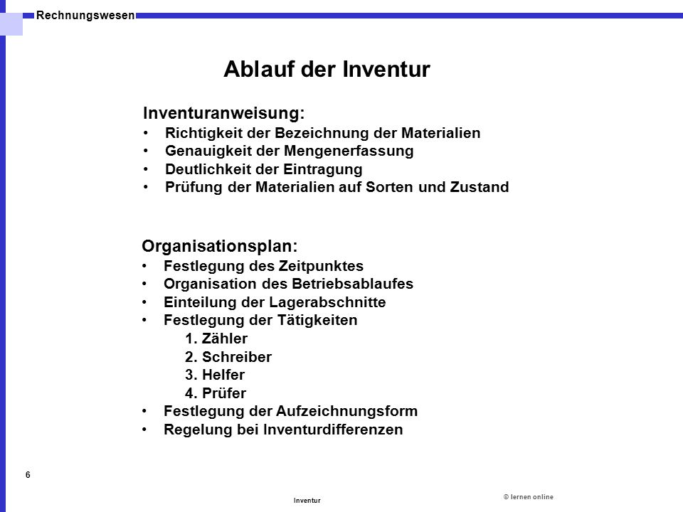 Ablauf der Inventur Inventuranweisung: Organisationsplan: