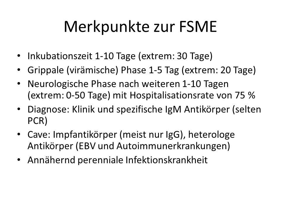 Merkpunkte zur FSME Inkubationszeit 1-10 Tage (extrem: 30 Tage)