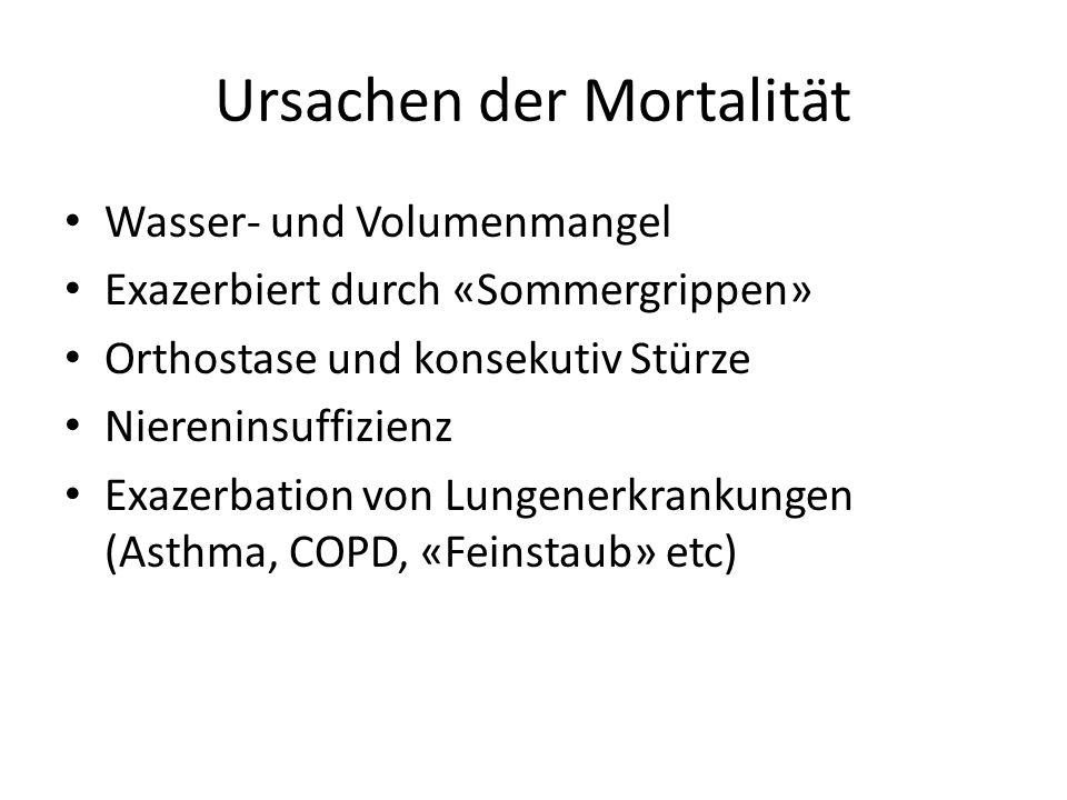 Ursachen der Mortalität