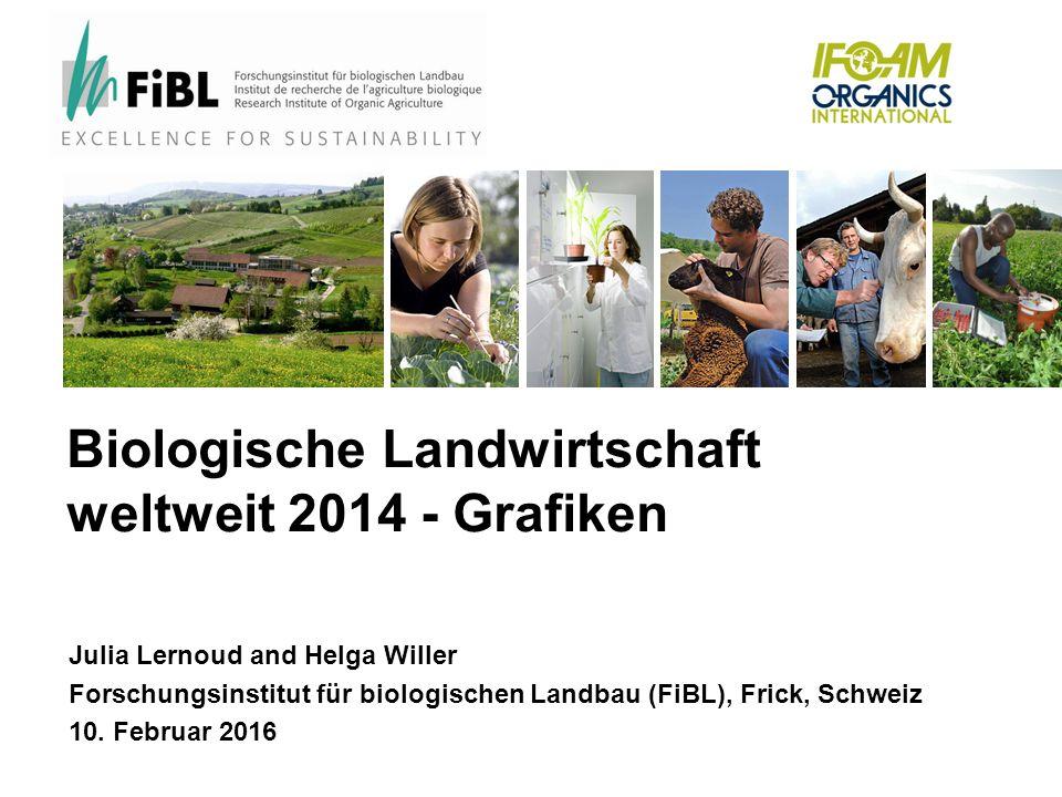 Biologische Landwirtschaft weltweit 2014 - Grafiken