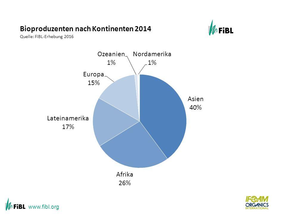 Organic producers by region 2012