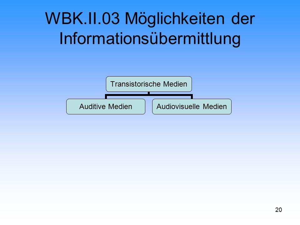 WBK.II.03 Möglichkeiten der Informationsübermittlung