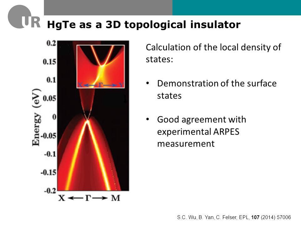 HgTe as a 3D topological insulator