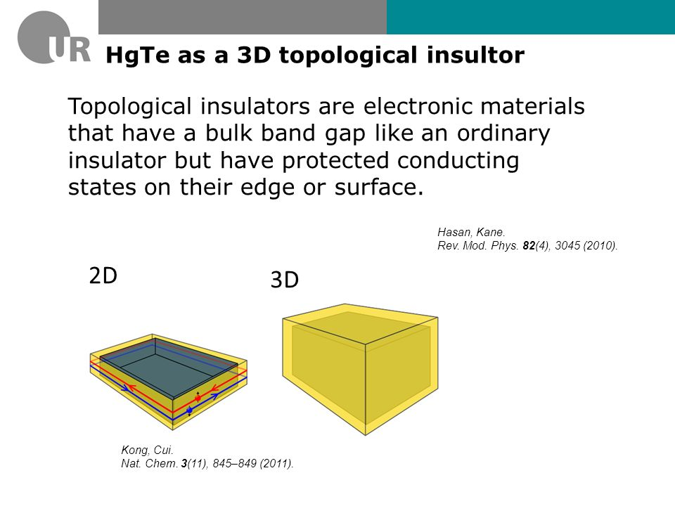 HgTe as a 3D topological insultor