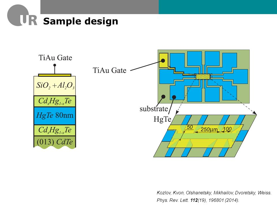 Sample design The wafer consists a 80nm hgte layer between two cdhgte layer grown on the cdte subrate.