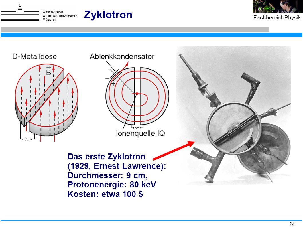 Zyklotron Das erste Zyklotron (1929, Ernest Lawrence): Durchmesser: 9 cm, Protonenergie: 80 keV Kosten: etwa 100 $