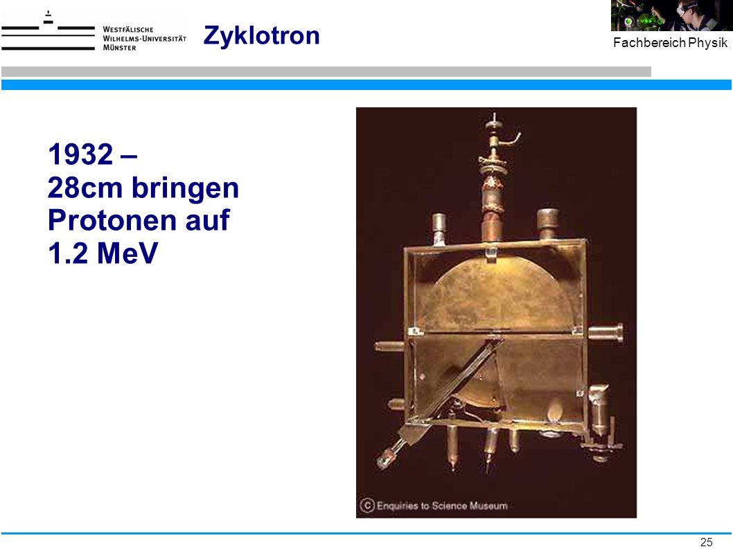 1932 – 28cm bringen Protonen auf 1.2 MeV
