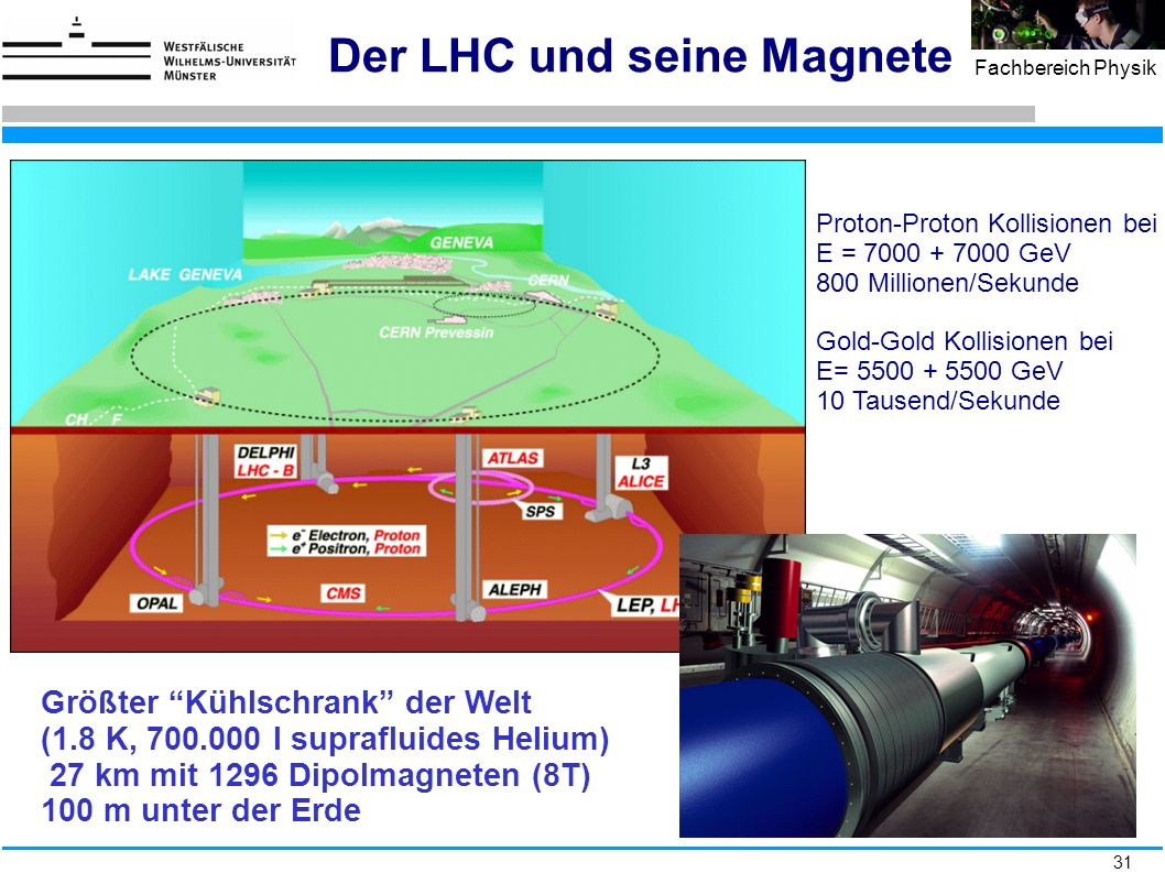Der LHC und seine Magnete