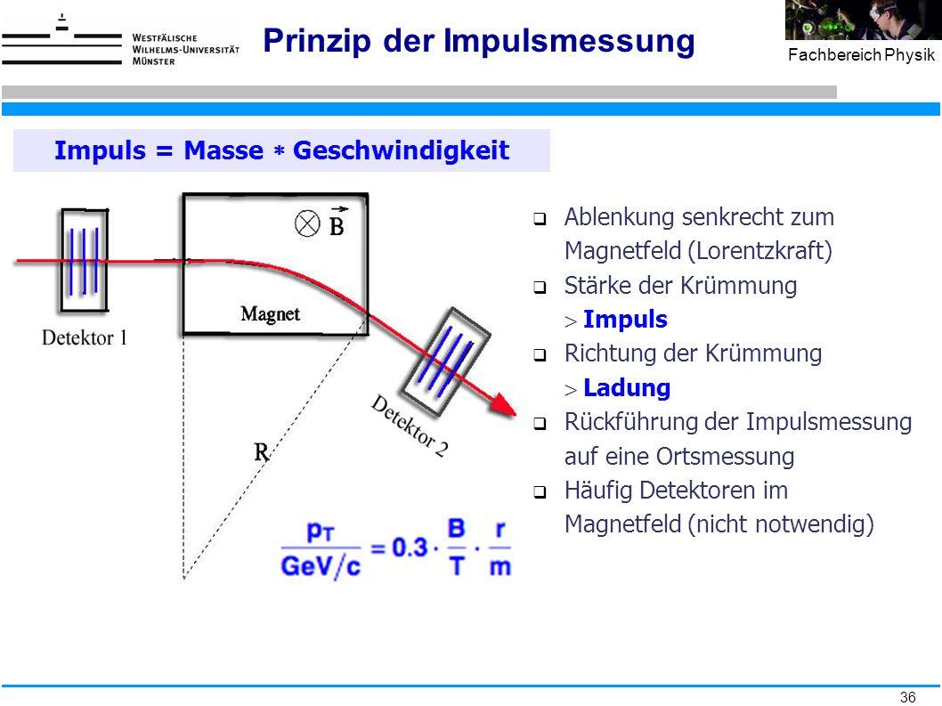 Impuls = Masse * Geschwindigkeit
