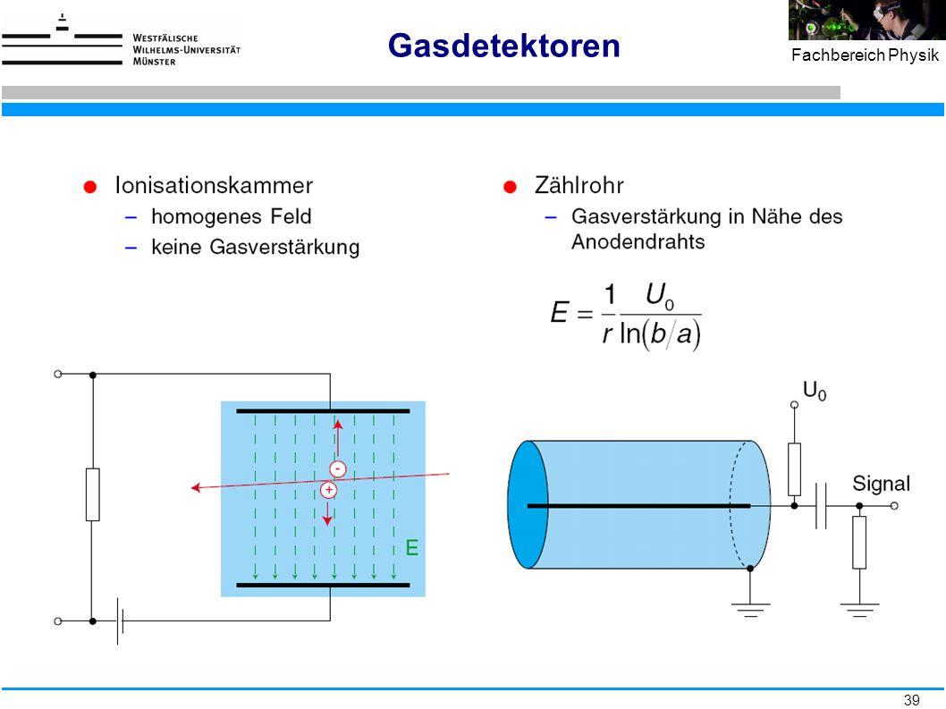 Gasdetektoren