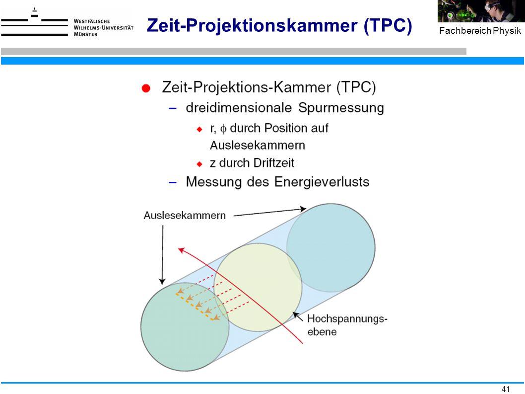 Zeit-Projektionskammer (TPC)