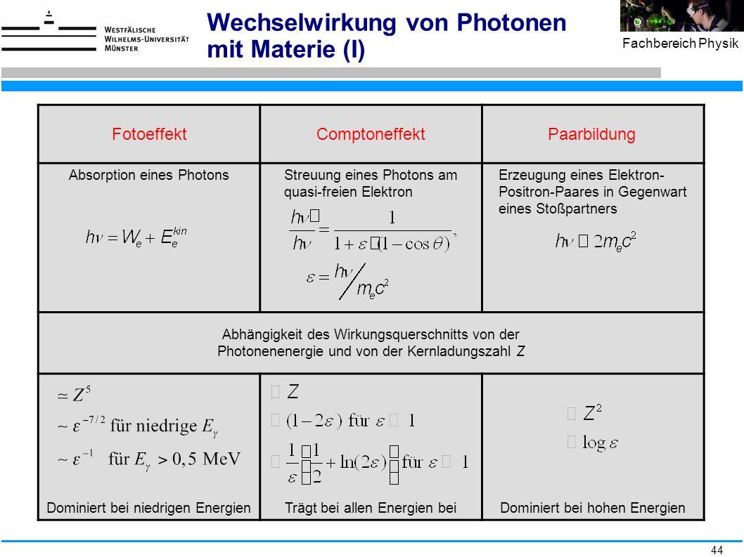 Wechselwirkung von Photonen mit Materie (I)