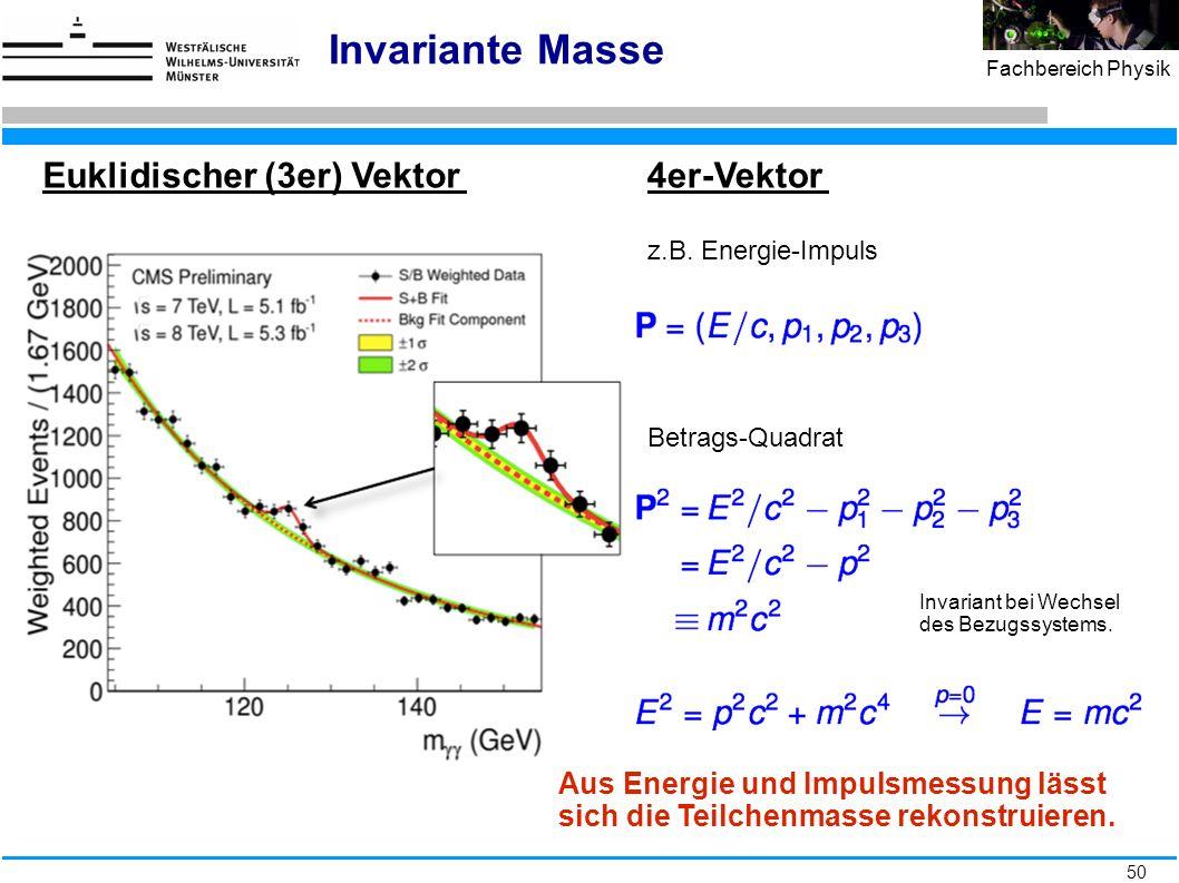 Invariante Masse Euklidischer (3er) Vektor 4er-Vektor