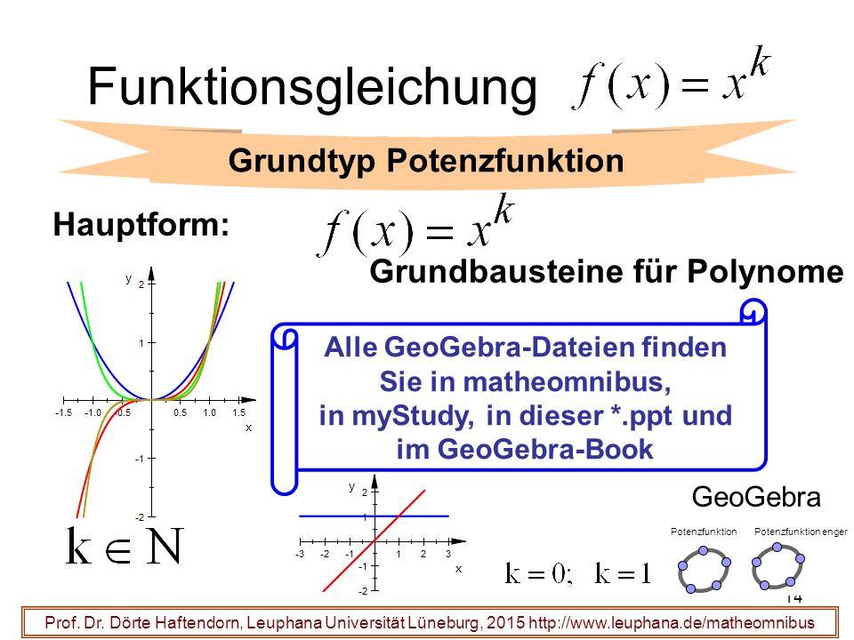 Funktionsgleichung Grundtyp Potenzfunktion Hauptform: