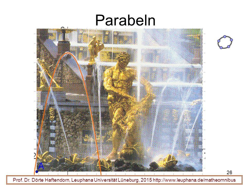 Parabeln Prof. Dr.