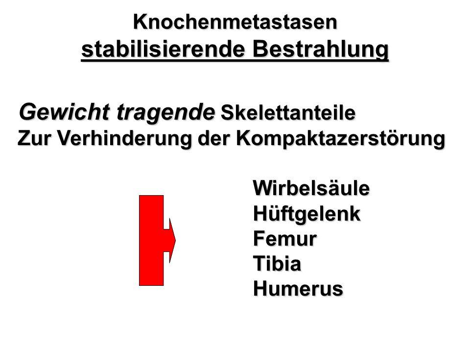Knochenmetastasen stabilisierende Bestrahlung