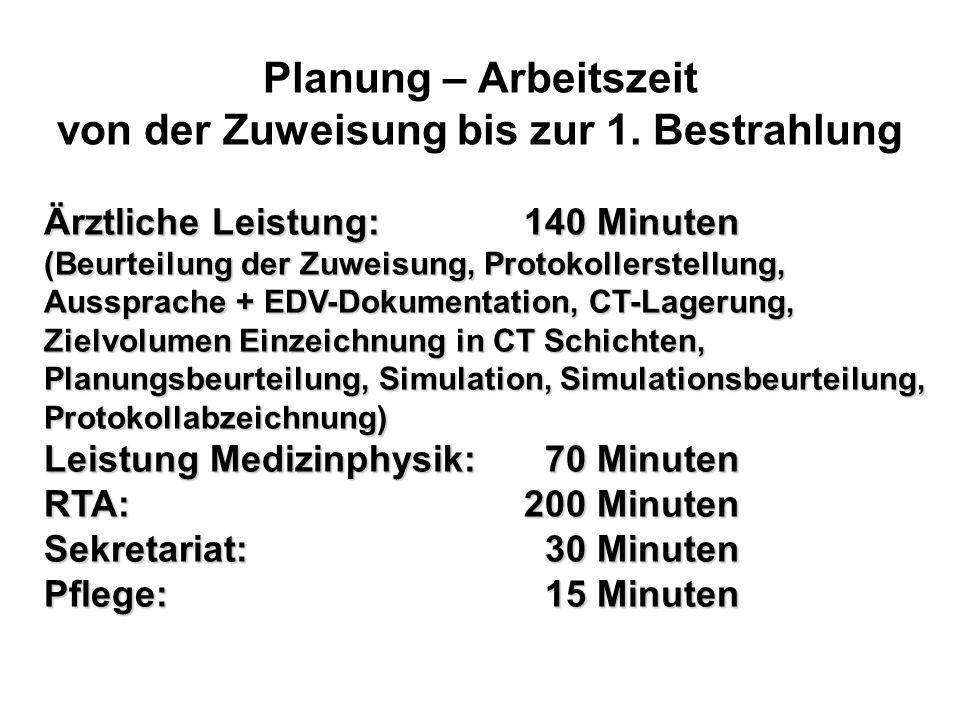 Planung – Arbeitszeit von der Zuweisung bis zur 1. Bestrahlung