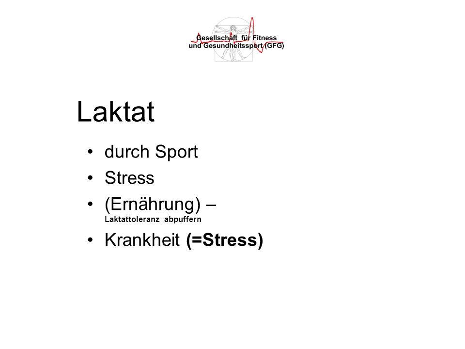 Laktat durch Sport Stress (Ernährung) – Laktattoleranz abpuffern