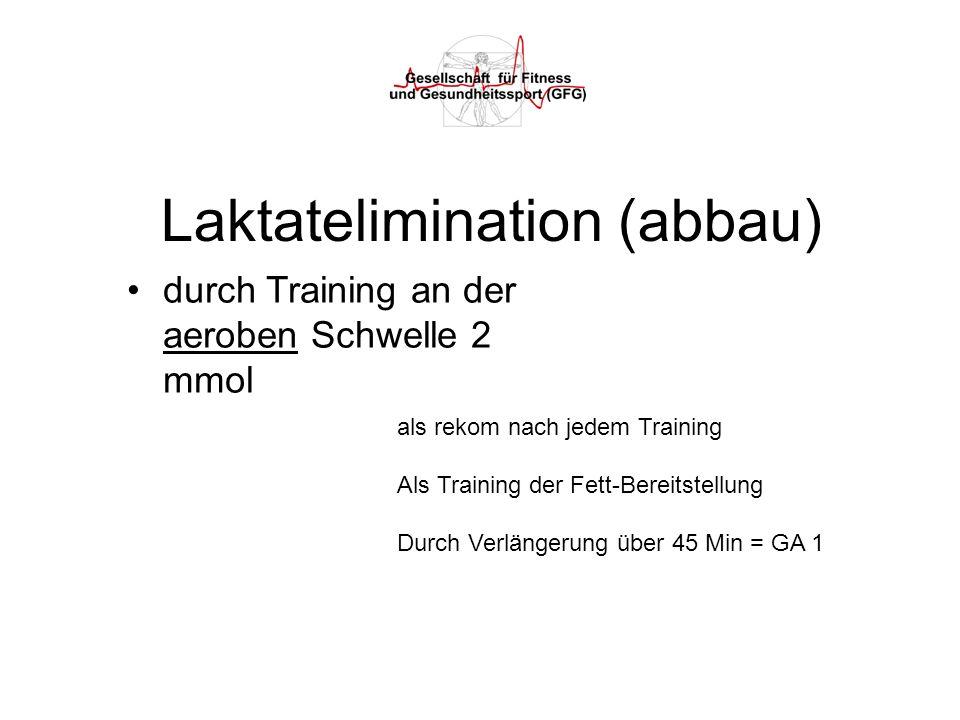 Laktatelimination (abbau)