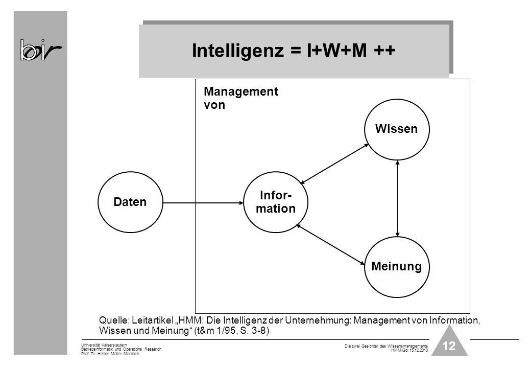 Intelligenz = I+W+M ++ Management von Wissen Infor- mation Daten