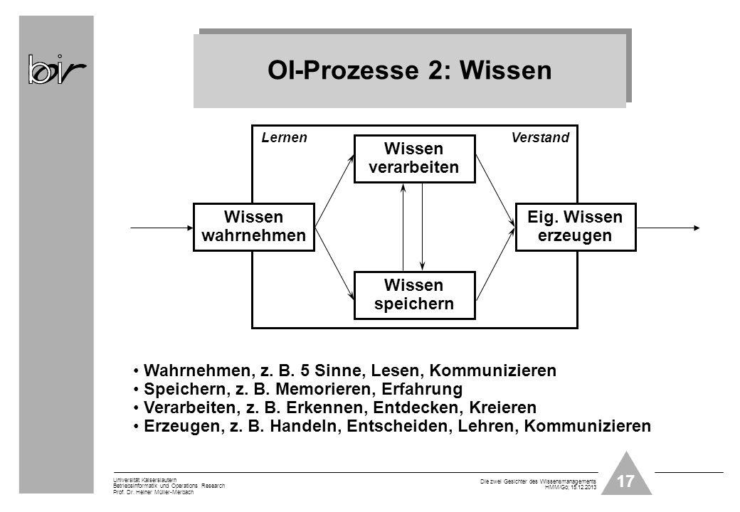 OI-Prozesse 2: Wissen Wissen speichern verarbeiten Eig. Wissen