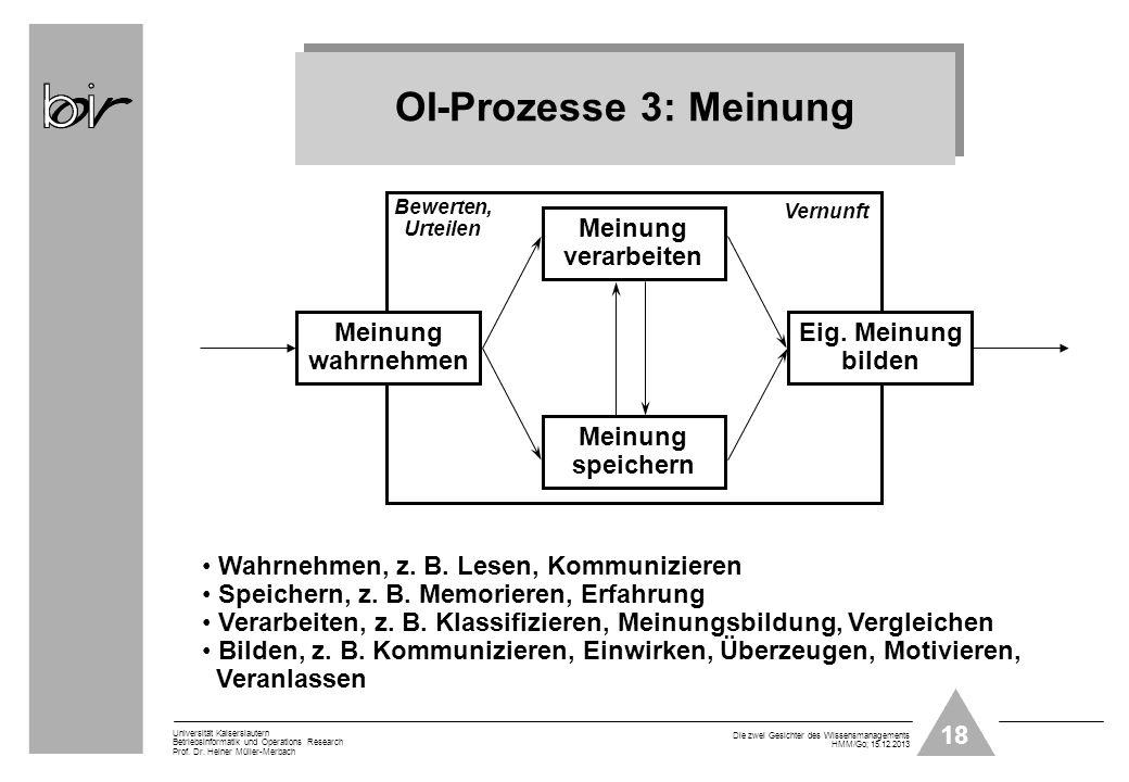 OI-Prozesse 3: Meinung Meinung speichern verarbeiten Eig. Meinung