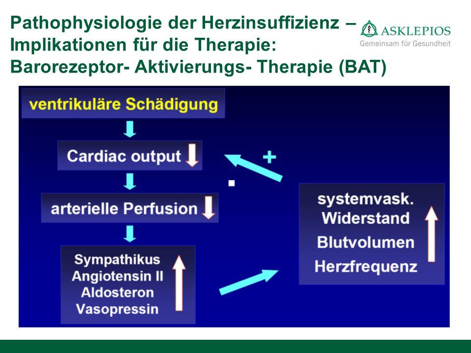 Pathophysiologie der Herzinsuffizienz – Implikationen für die Therapie: Barorezeptor- Aktivierungs- Therapie (BAT)