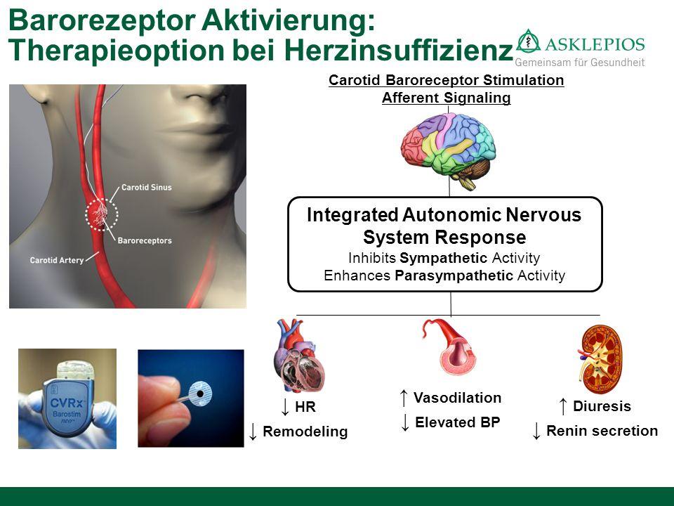 Barorezeptor Aktivierung: Therapieoption bei Herzinsuffizienz