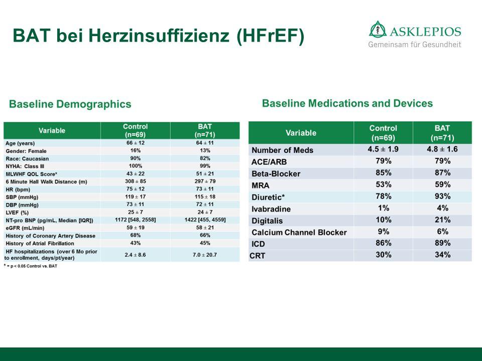 BAT bei Herzinsuffizienz (HFrEF)