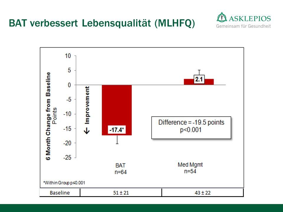 BAT verbessert Lebensqualität (MLHFQ)