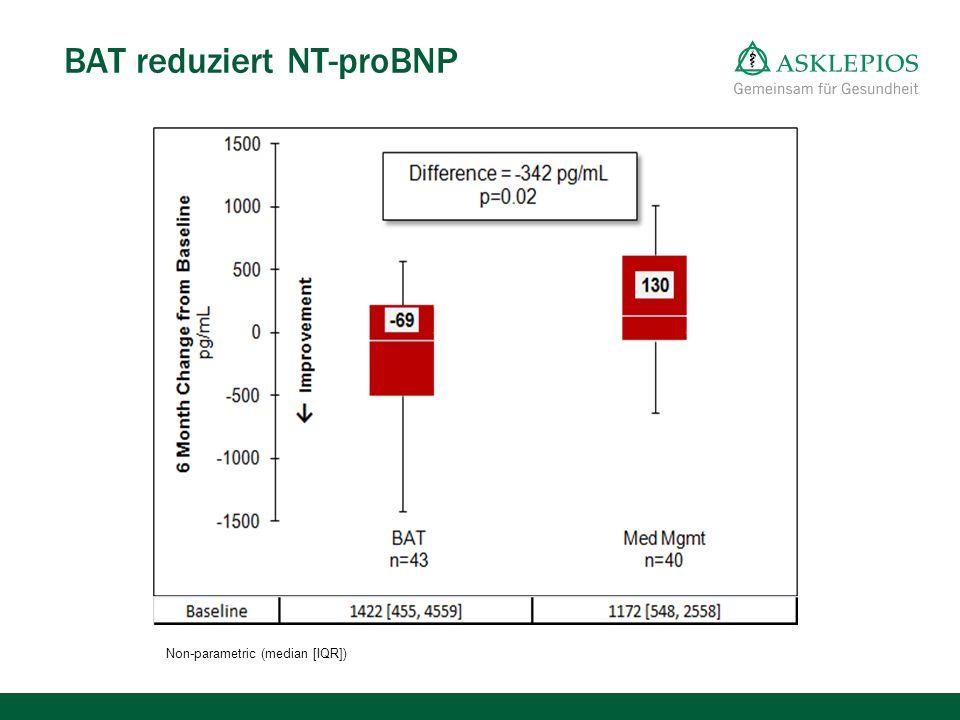 BAT reduziert NT-proBNP