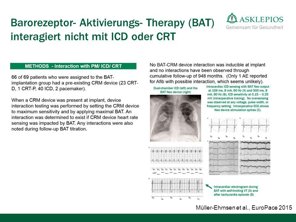 Barorezeptor- Aktivierungs- Therapy (BAT) interagiert nicht mit ICD oder CRT