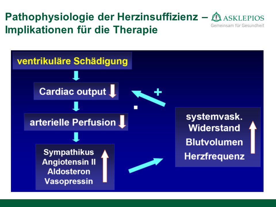 Pathophysiologie der Herzinsuffizienz – Implikationen für die Therapie