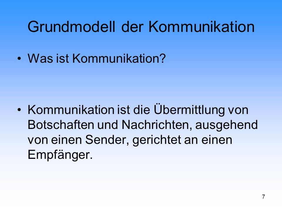 Grundmodell der Kommunikation