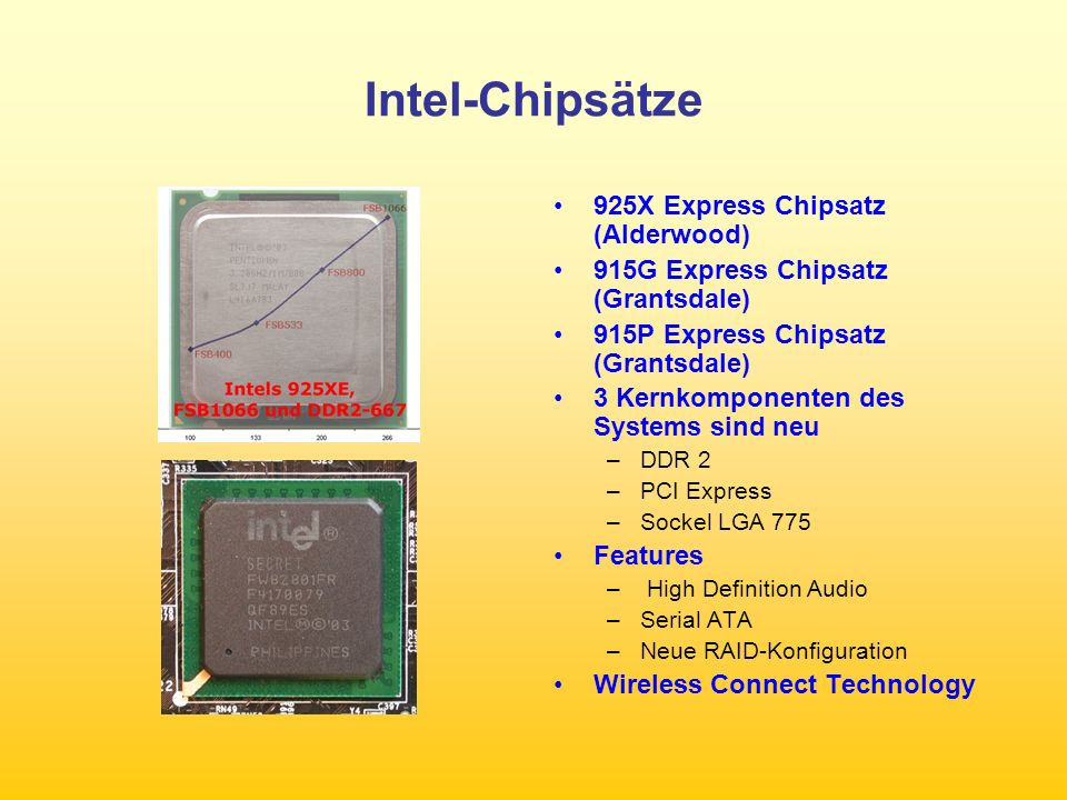 Intel-Chipsätze 925X Express Chipsatz (Alderwood)