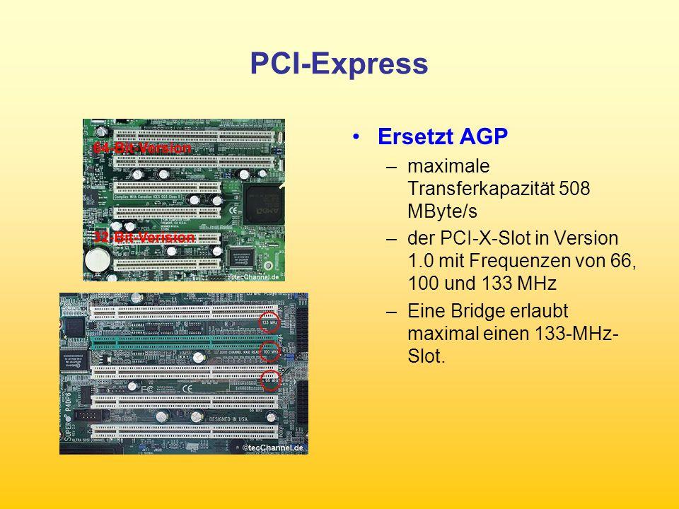 PCI-Express Ersetzt AGP maximale Transferkapazität 508 MByte/s