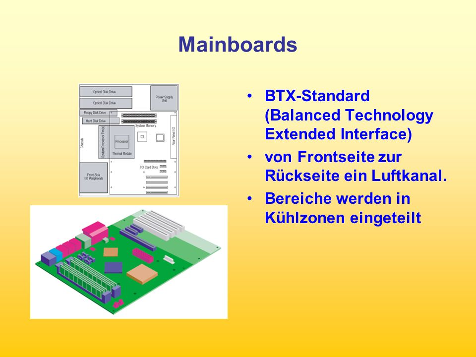 Mainboards BTX-Standard (Balanced Technology Extended Interface)