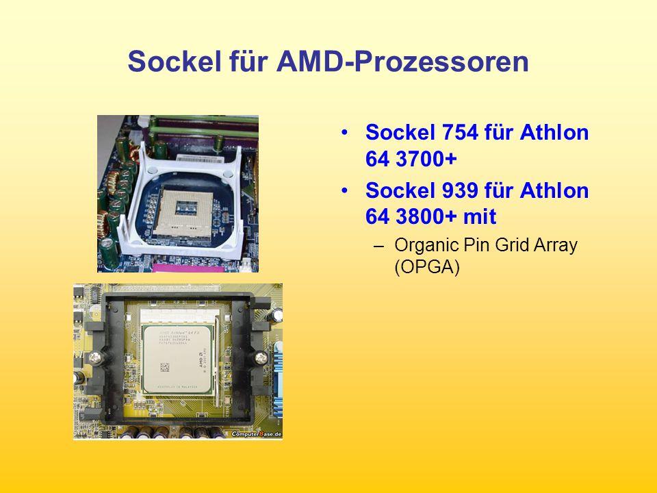 Sockel für AMD-Prozessoren