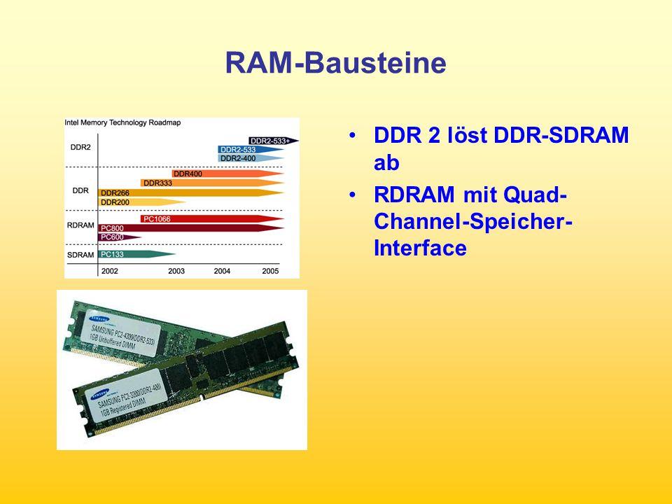 RAM-Bausteine DDR 2 löst DDR-SDRAM ab